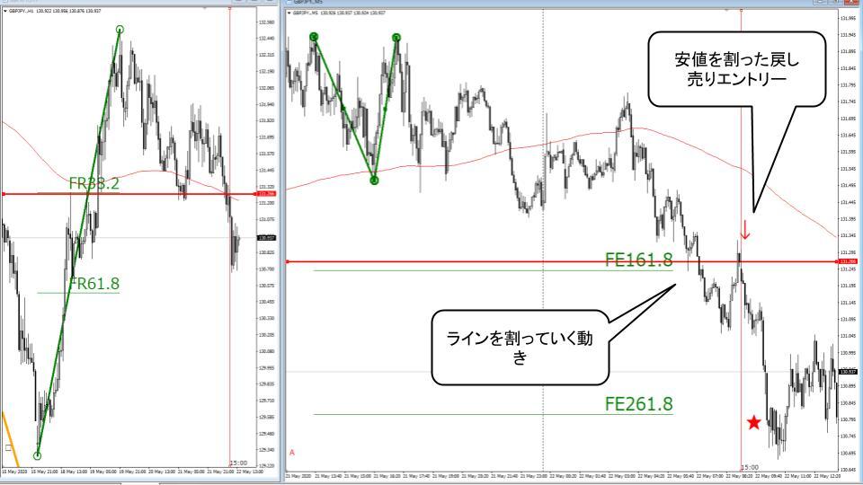 f:id:aoyama_aoyama:20200523005536j:plain