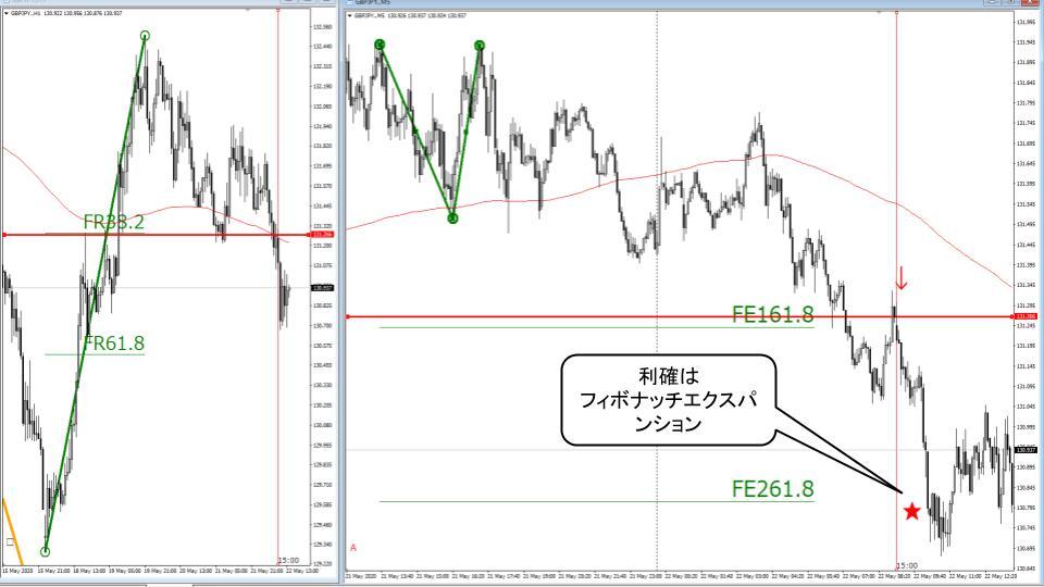 f:id:aoyama_aoyama:20200523005627j:plain