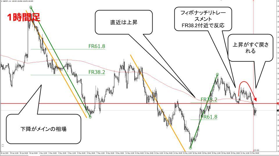 f:id:aoyama_aoyama:20200523005840j:plain