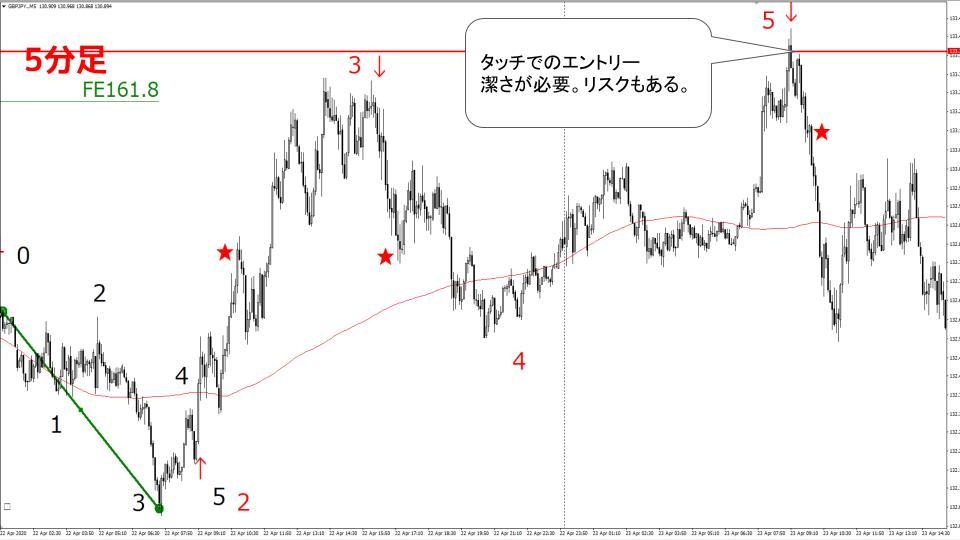 f:id:aoyama_aoyama:20200524163836j:plain