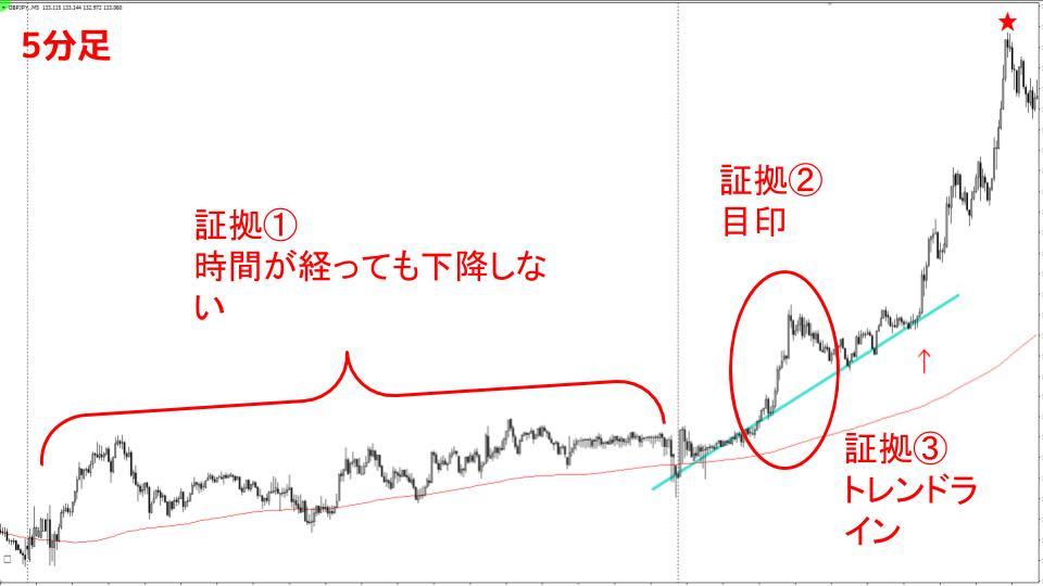 f:id:aoyama_aoyama:20200601013830j:plain