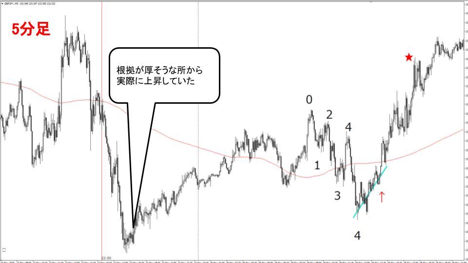f:id:aoyama_aoyama:20200601195759j:plain