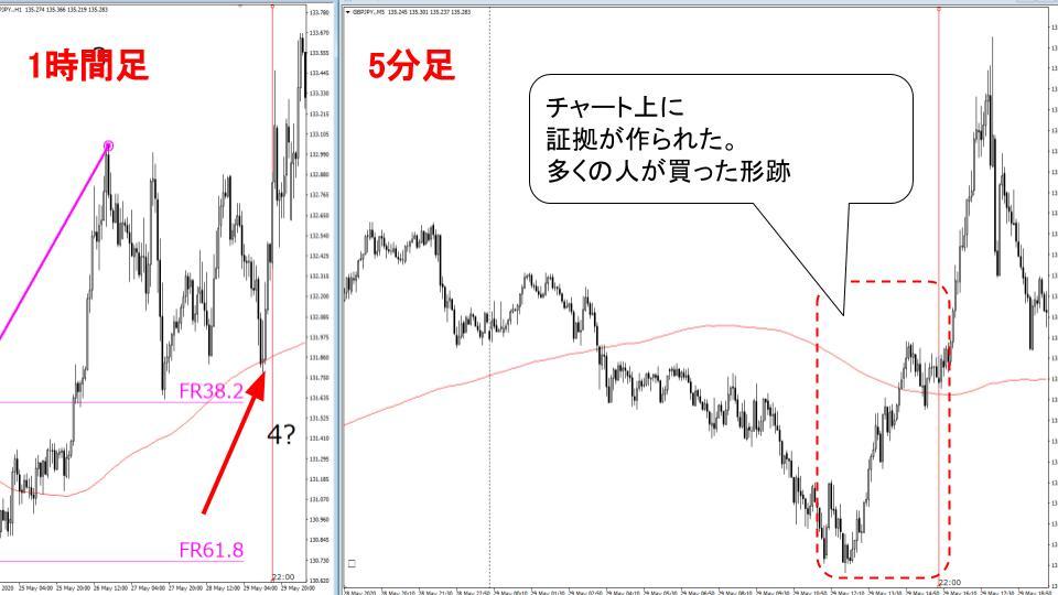 f:id:aoyama_aoyama:20200602195849j:plain