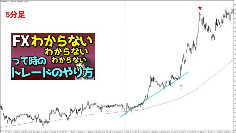 f:id:aoyama_aoyama:20200603013843j:plain