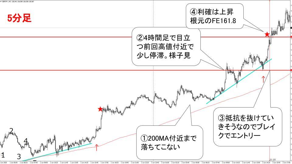 f:id:aoyama_aoyama:20200603014000j:plain