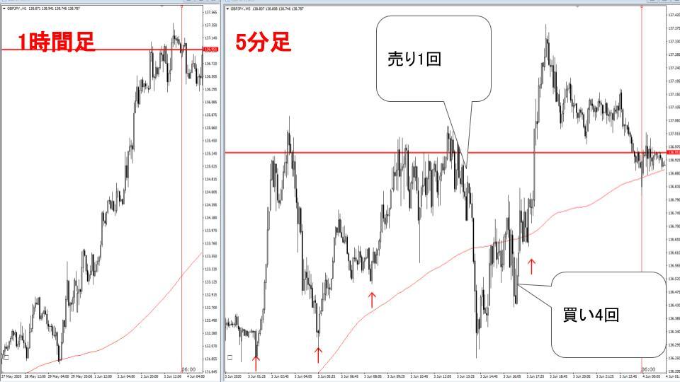 f:id:aoyama_aoyama:20200607013253j:plain