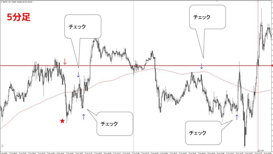 f:id:aoyama_aoyama:20200607175004j:plain