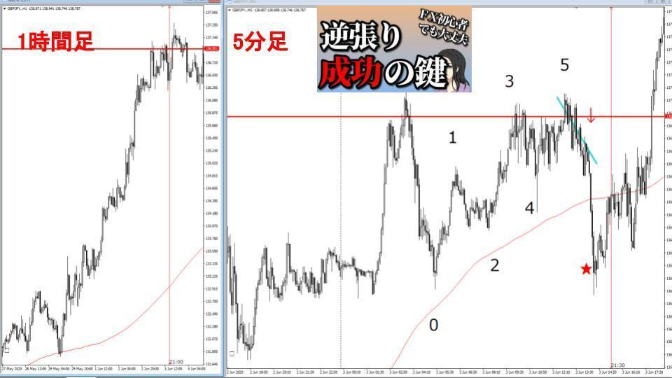 f:id:aoyama_aoyama:20200607175133j:plain