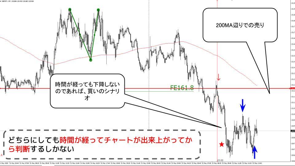 f:id:aoyama_aoyama:20200607175154j:plain