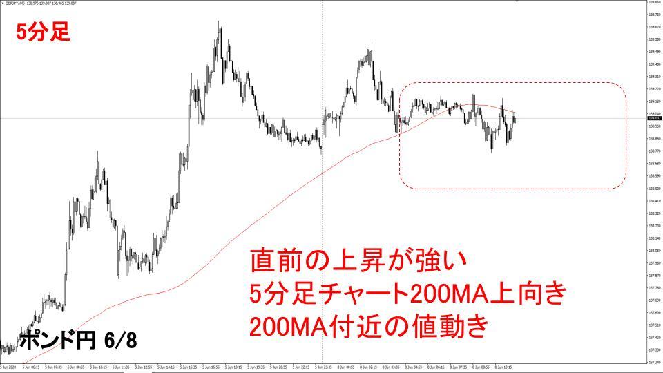 f:id:aoyama_aoyama:20200611154739j:plain