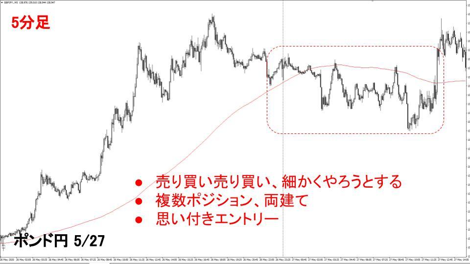 f:id:aoyama_aoyama:20200611154751j:plain