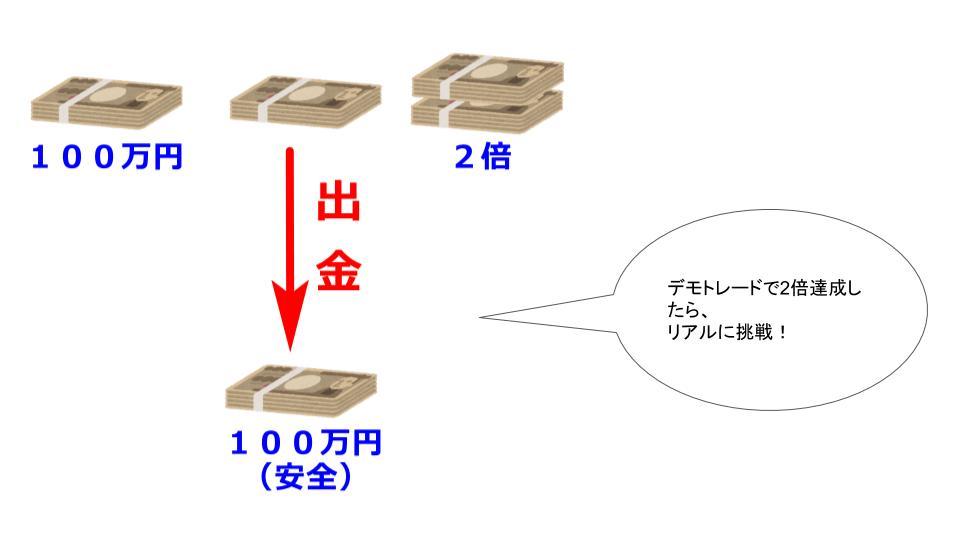 f:id:aoyama_aoyama:20200611202900j:plain