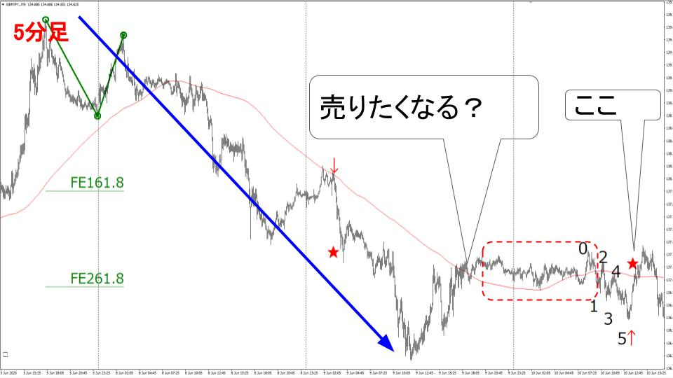 f:id:aoyama_aoyama:20200614181521j:plain