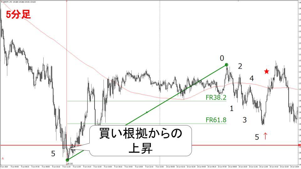 f:id:aoyama_aoyama:20200614181619j:plain