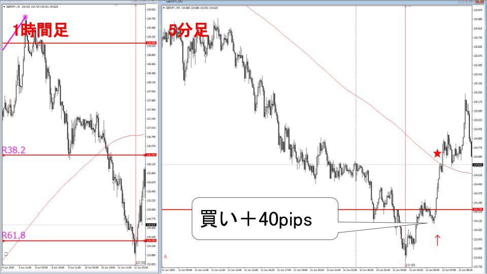 f:id:aoyama_aoyama:20200614224131j:plain