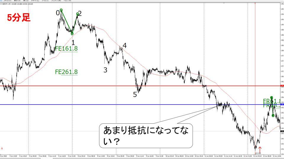 f:id:aoyama_aoyama:20200614224337j:plain