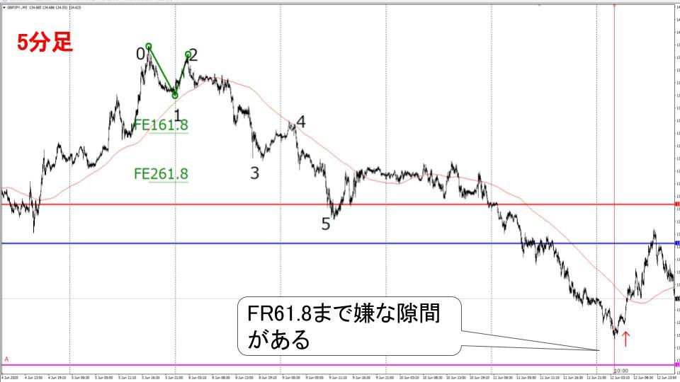 f:id:aoyama_aoyama:20200614224351j:plain