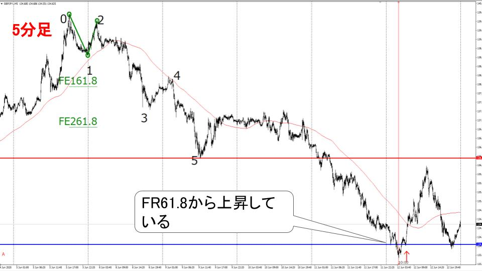 f:id:aoyama_aoyama:20200614224426j:plain