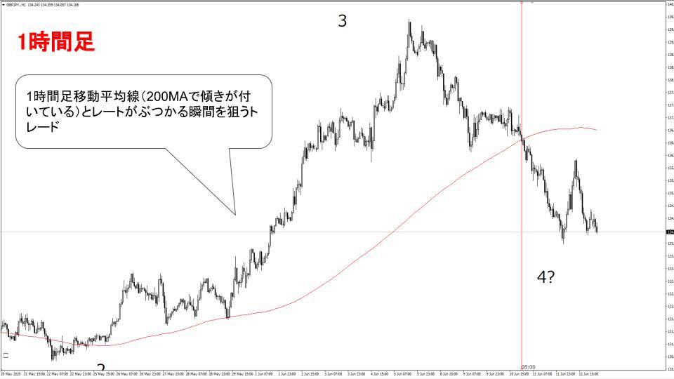 f:id:aoyama_aoyama:20200615115624j:plain