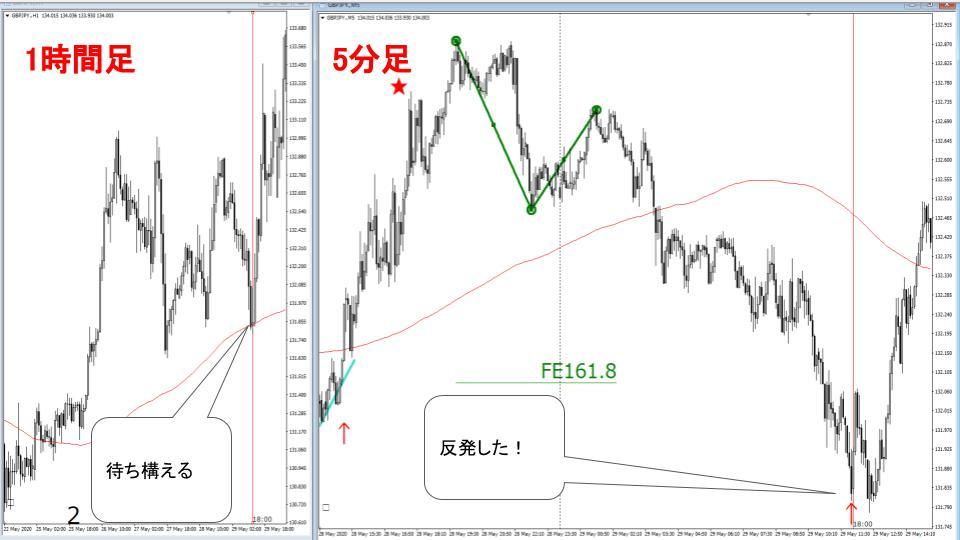 f:id:aoyama_aoyama:20200615115659j:plain
