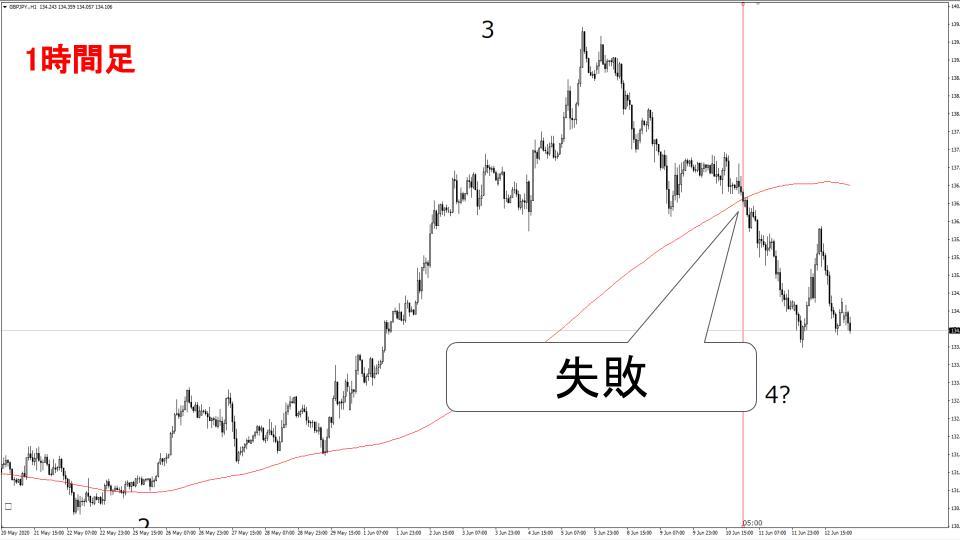 f:id:aoyama_aoyama:20200615115716j:plain