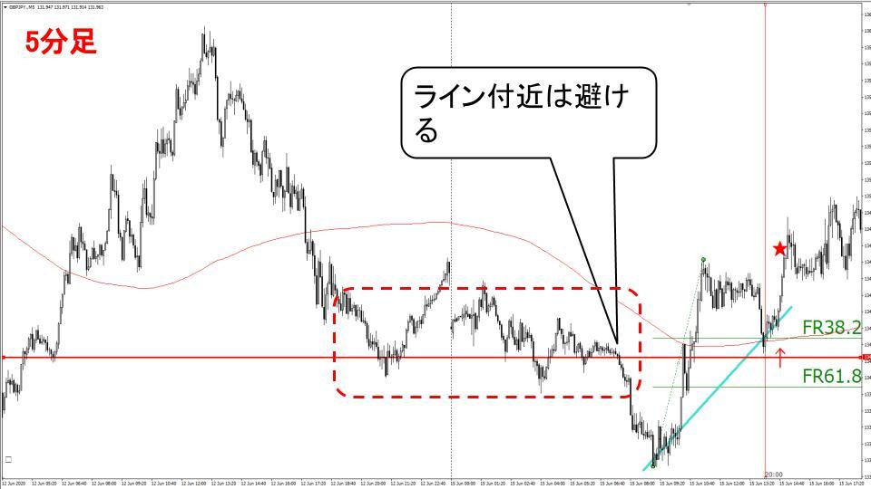 f:id:aoyama_aoyama:20200621221027j:plain