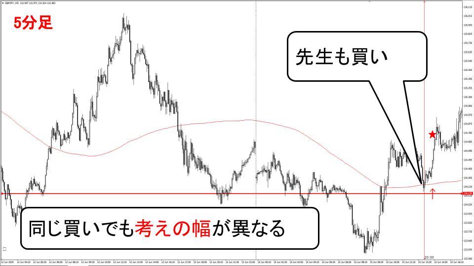 f:id:aoyama_aoyama:20200621221043j:plain