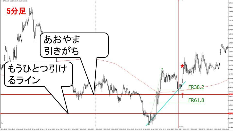 f:id:aoyama_aoyama:20200621221132j:plain