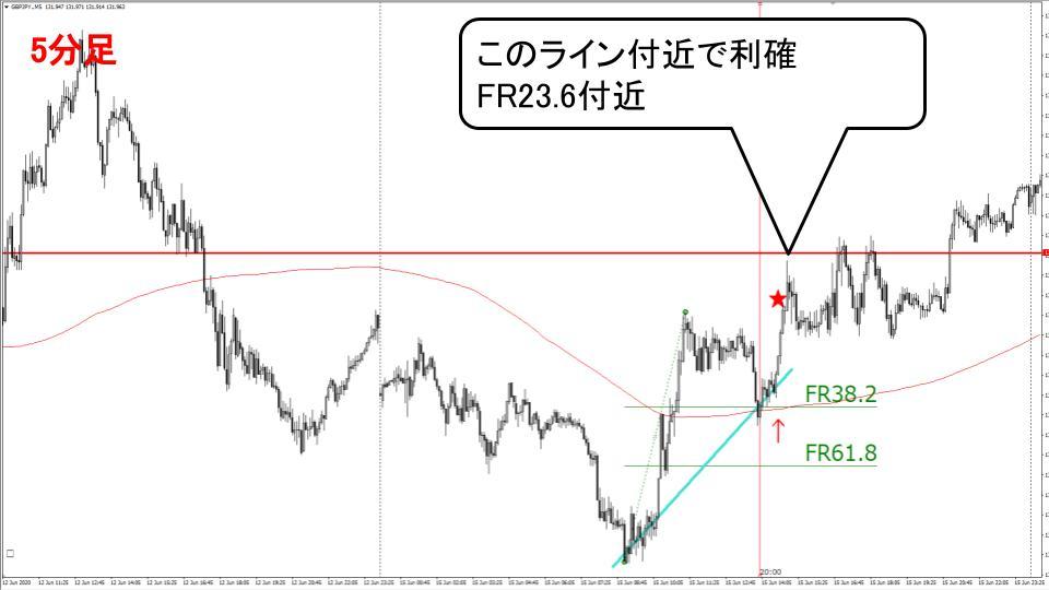 f:id:aoyama_aoyama:20200621221146j:plain