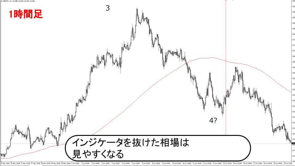 f:id:aoyama_aoyama:20200621222143j:plain