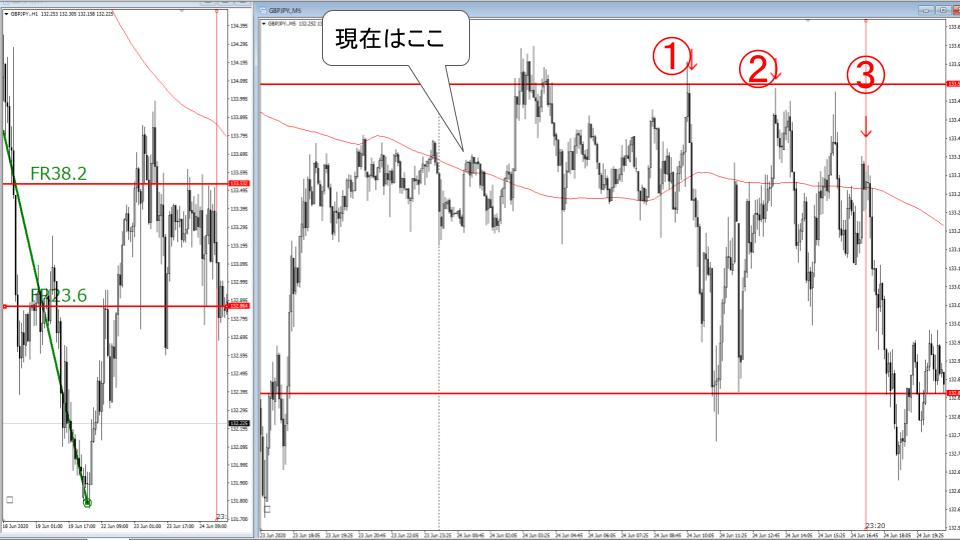 f:id:aoyama_aoyama:20200628195902j:plain