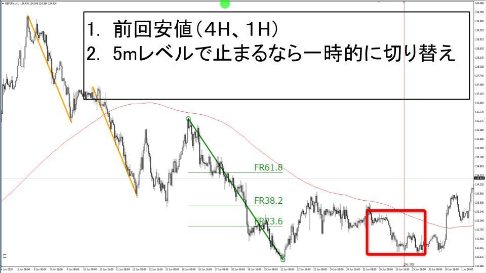 f:id:aoyama_aoyama:20200717215951j:plain
