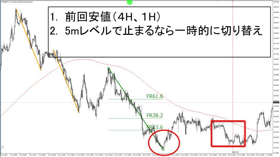 f:id:aoyama_aoyama:20200717220043j:plain