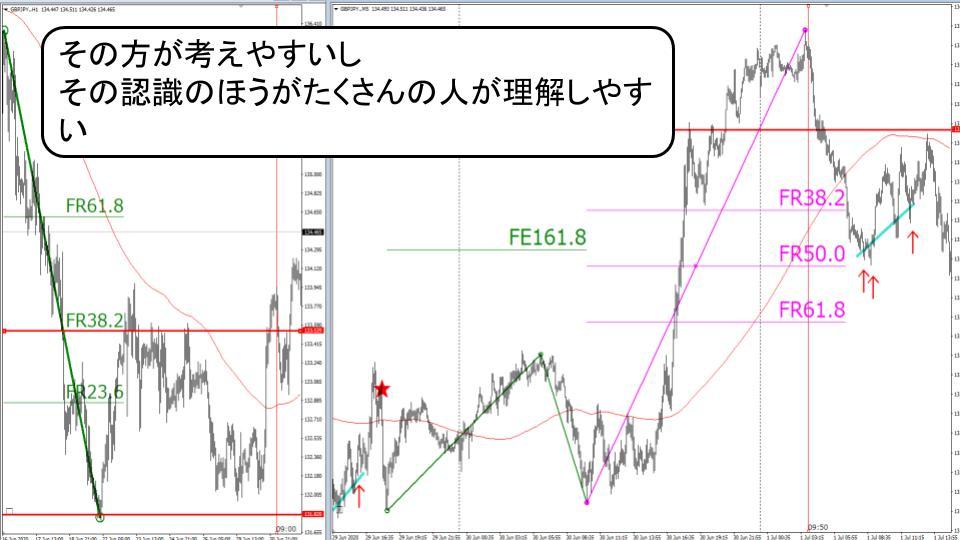 f:id:aoyama_aoyama:20200718184846j:plain