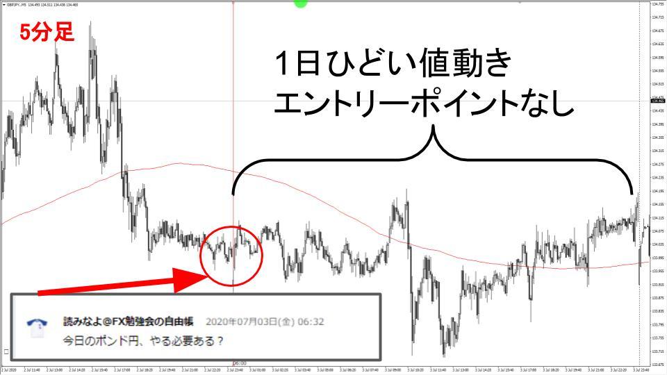 f:id:aoyama_aoyama:20200719165658j:plain