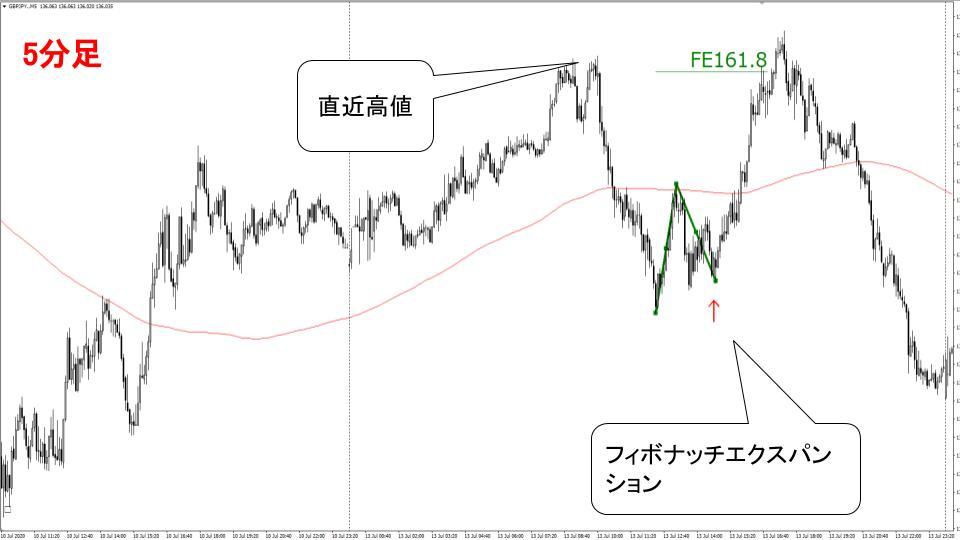 f:id:aoyama_aoyama:20200721210517j:plain