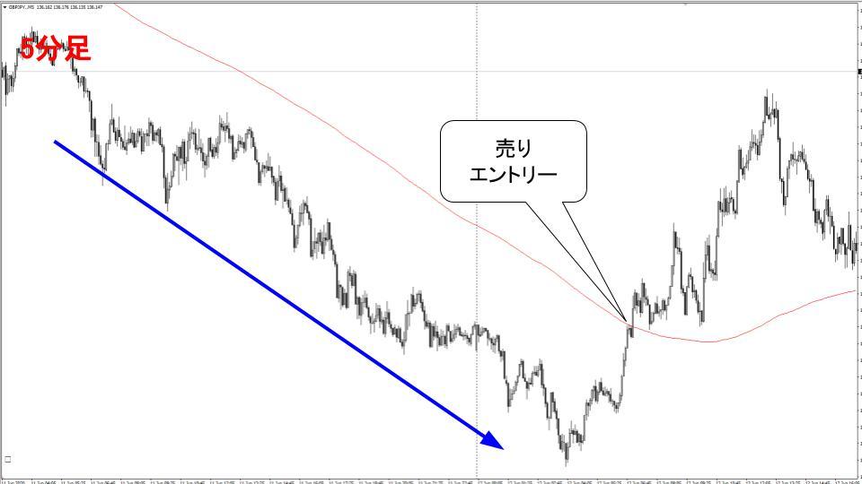 f:id:aoyama_aoyama:20200721210555j:plain