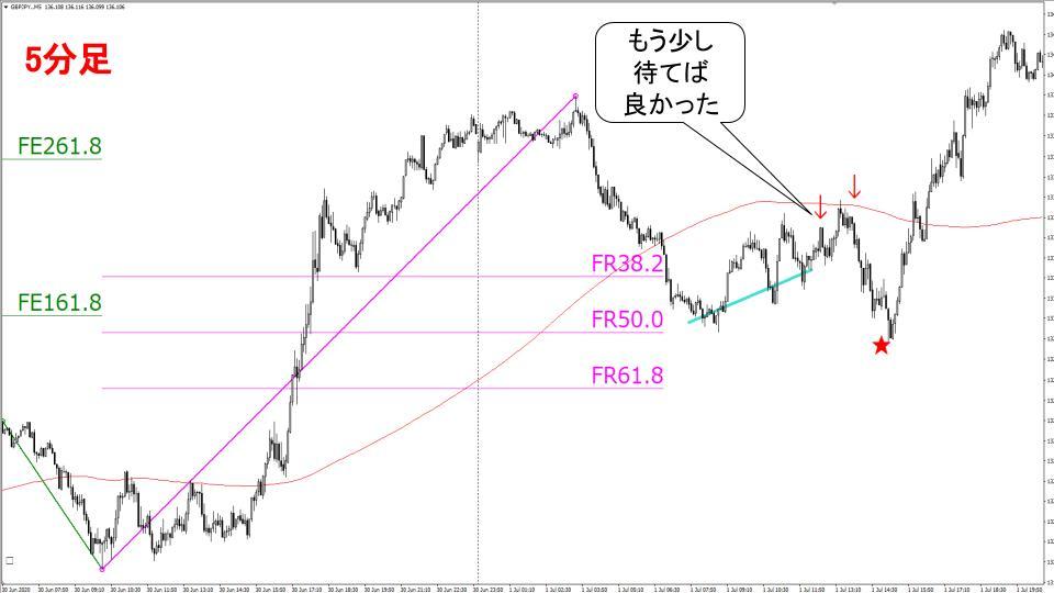 f:id:aoyama_aoyama:20200721210608j:plain
