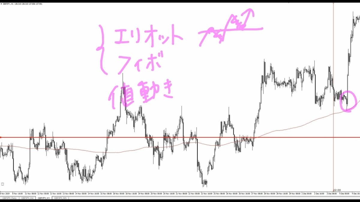 f:id:aoyama_aoyama:20200810035009j:plain