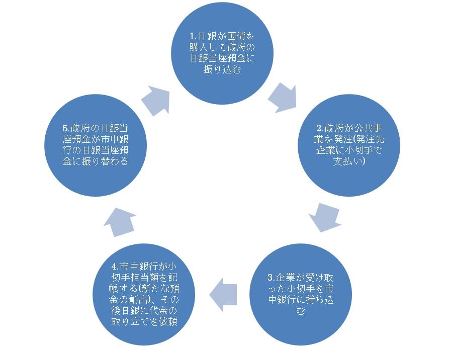 f:id:aoyamahikari:20210201160800j:plain
