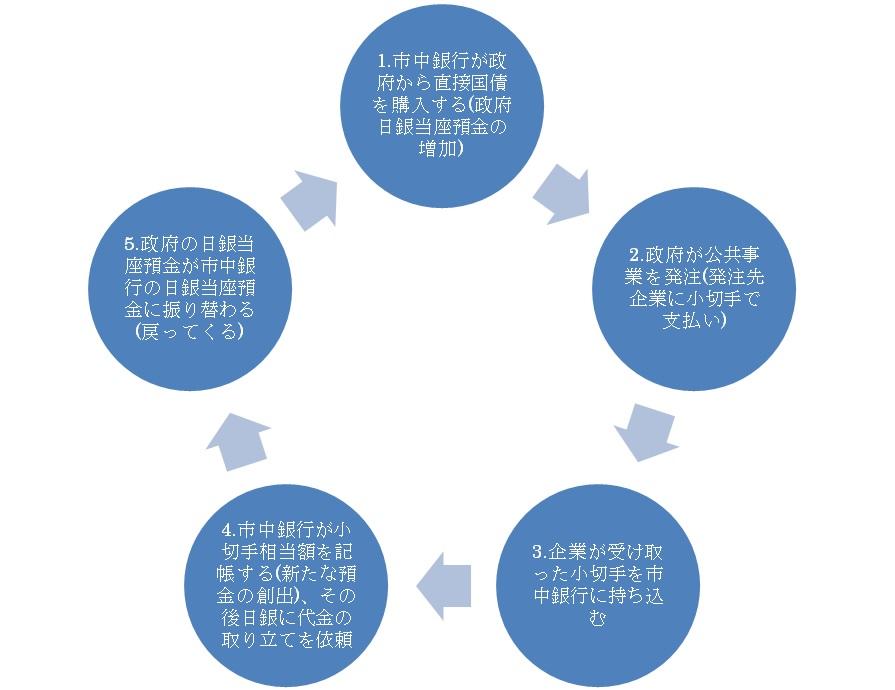 f:id:aoyamahikari:20210201160915j:plain