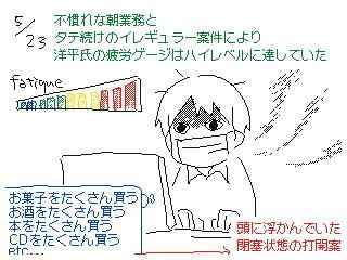 f:id:aoyamayouhei:20180602130815j:image