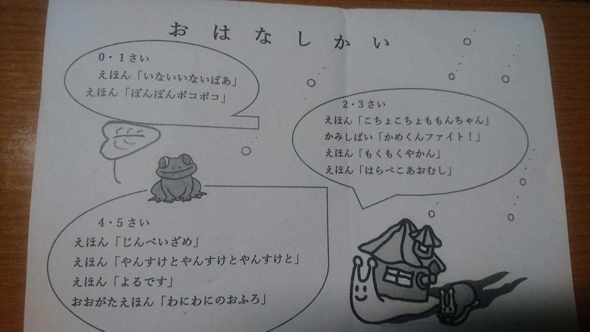 f:id:aozorabunko:20190621175443j:plain