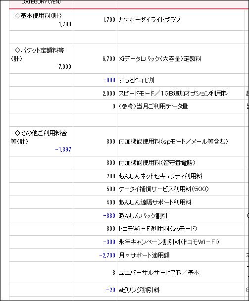 f:id:apicode:20160828104756p:plain