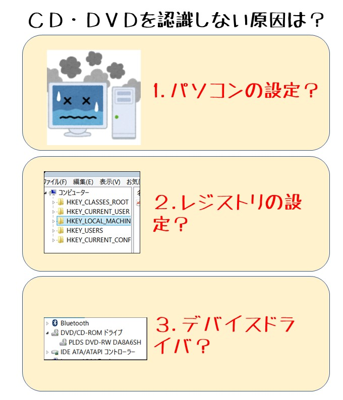 f:id:apicode:20170525225744j:plain