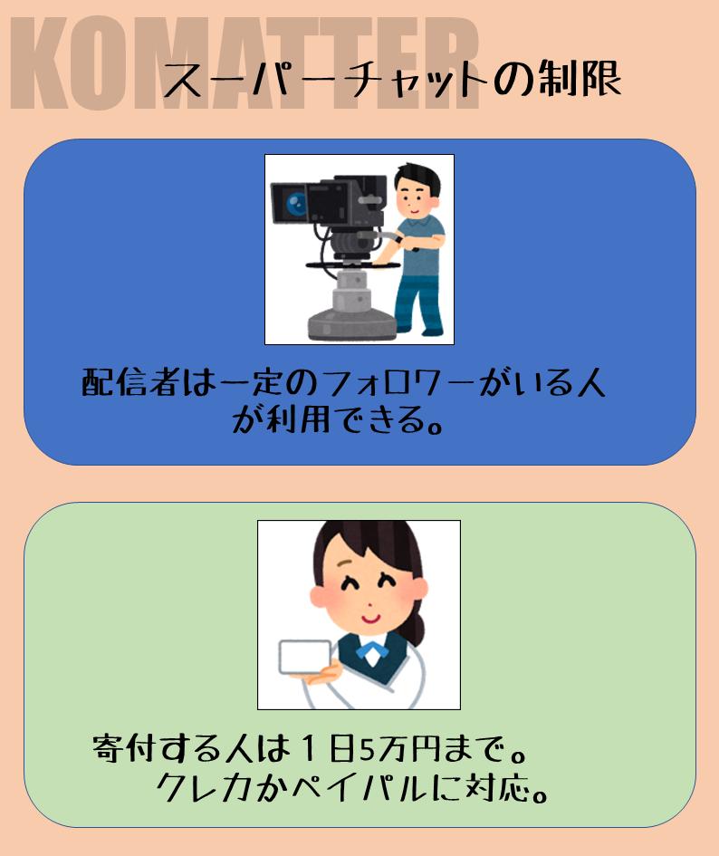 f:id:apicode:20170527210117p:plain