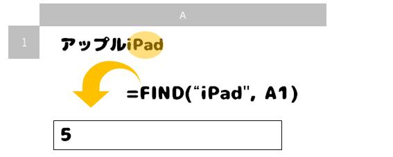 f:id:apicode:20190616092842p:plain