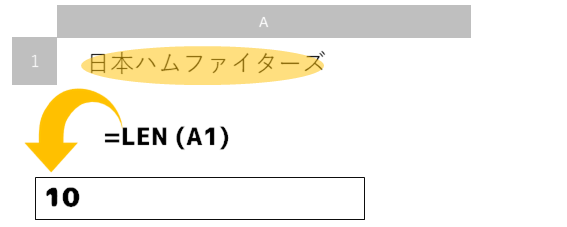 f:id:apicode:20190616092929p:plain