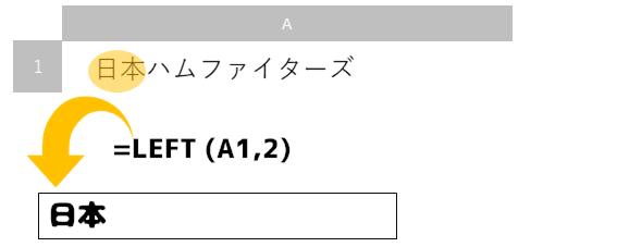 f:id:apicode:20190616092937p:plain
