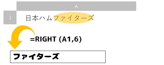 f:id:apicode:20190616092947p:plain